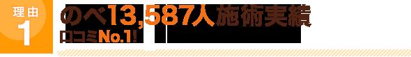 口コミNO1年間13,587人の施術実績